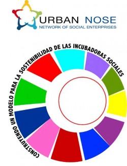 Urban Nose